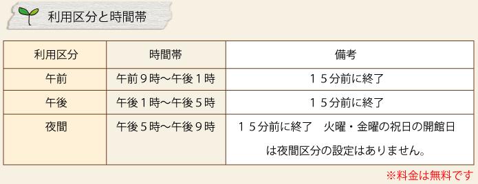 use01_03